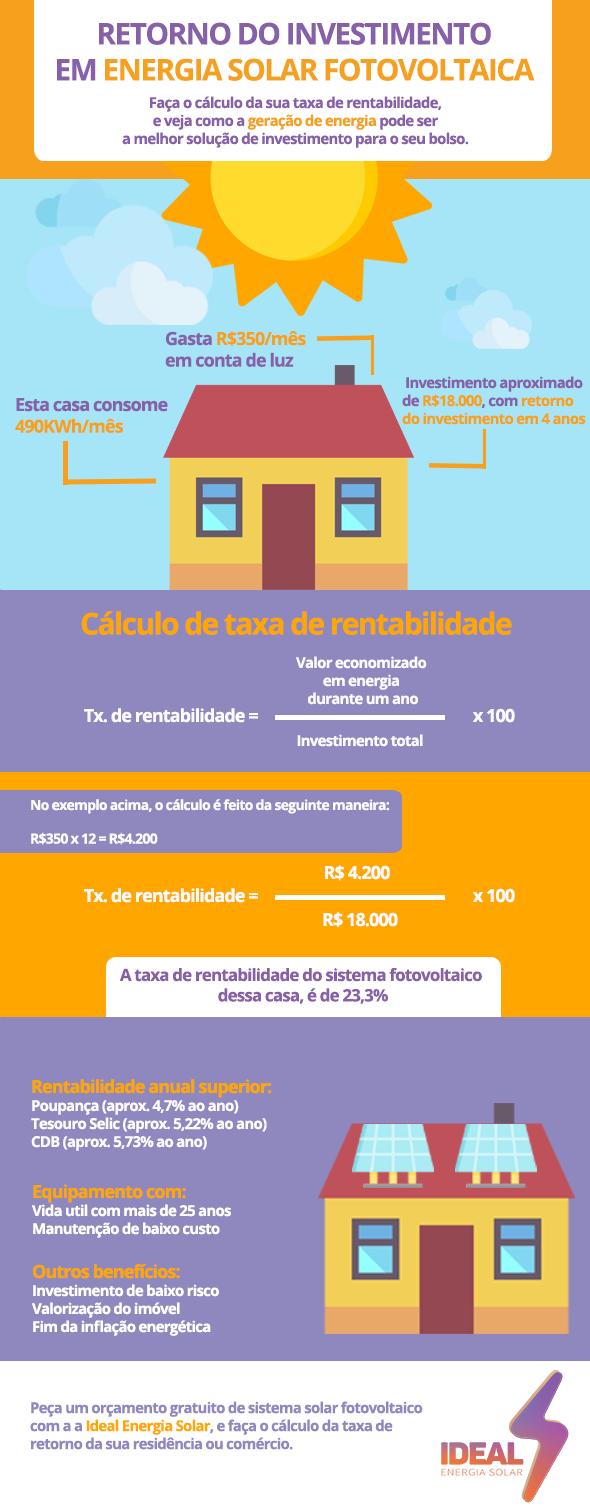 infografico-retorno-do-investimento-energia-solar
