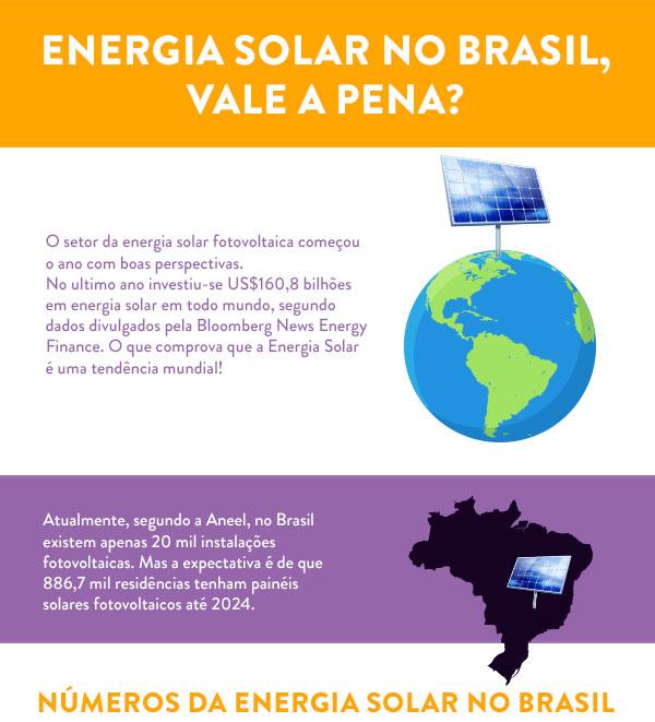energia-solar-no-brasil-vale-a-pena-01