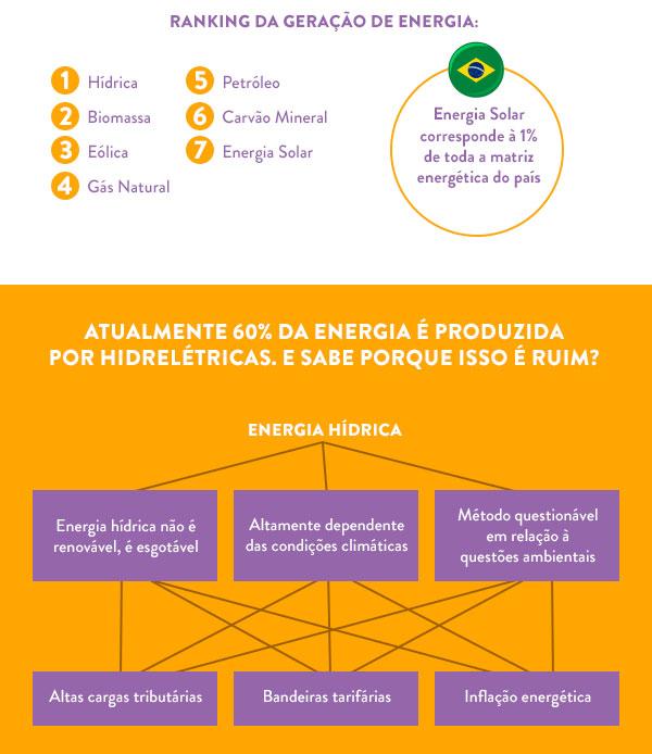 energia-solar-no-brasil-vale-a-pena-02