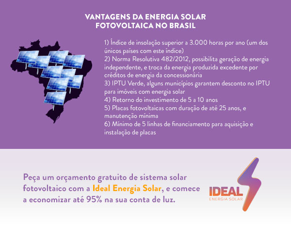energia-solar-no-brasil-vale-a-pena-04