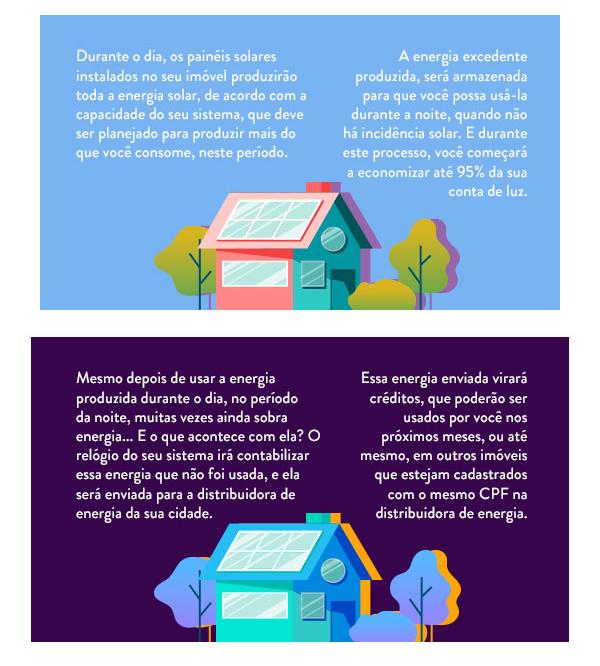 infografico-como-funciona-energia-solar-parte-02